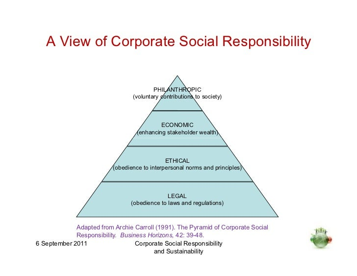 corporate accountability in developing nations