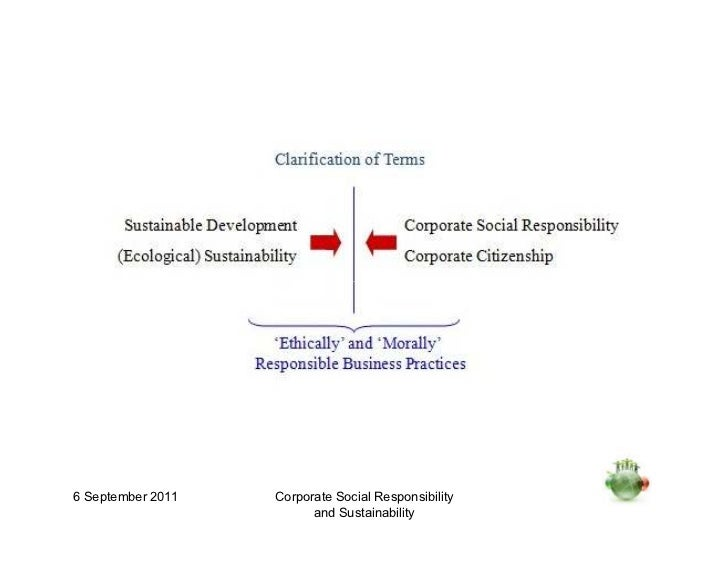 Corporate social responsibility sustainability asfbconference2016 Images