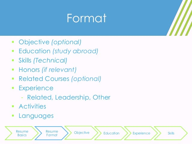 ... Resume Format Objective Education Experience Skills; 3.  Resume For A Student