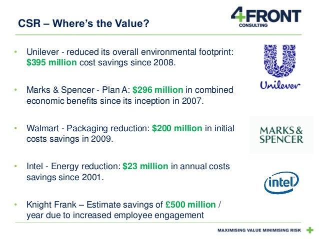 Unilever corporate social responsibility ethics