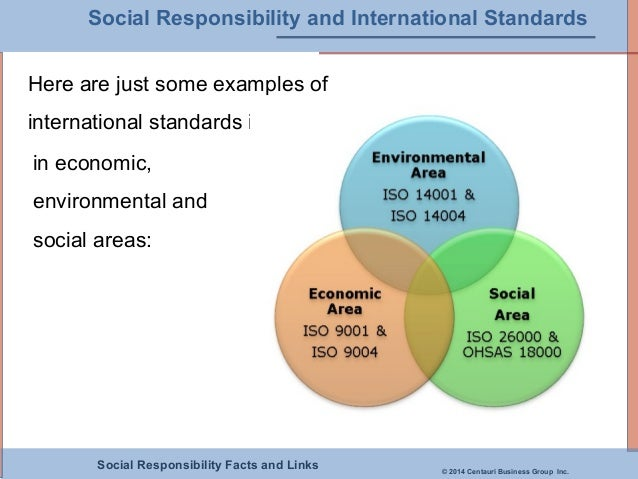 Corporate Social Responsibility Facts and Links