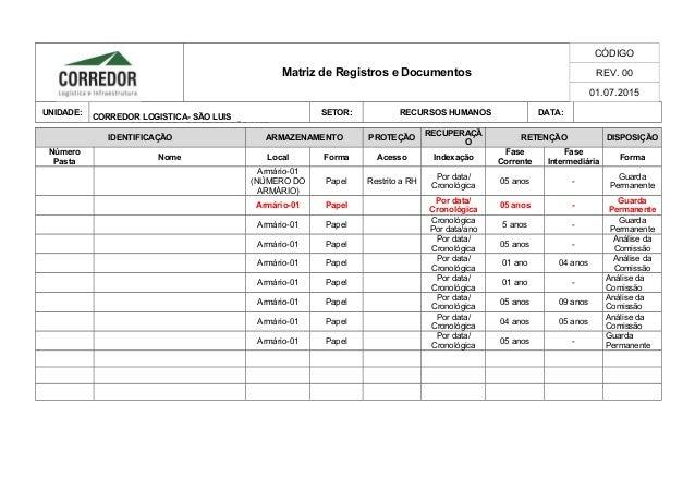 Matriz de Registros e Documentos CÓDIGO REV. 00 01.07.2015 UNIDADE: CORREDOR LOGISTICA- SÃO LUIS CORREDOR LOGISTICA- SÃO L...