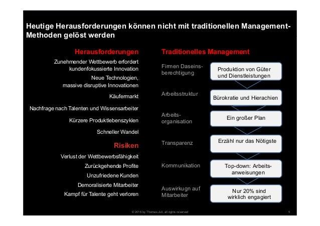© 2016 by Thomas Juli, all rights reserved 5 Zunehmender Wettbewerb erfordert kundenfokussierte Innovation Neue Technologi...