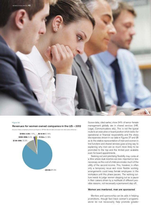 The CS Gender 3000: Women in Senior Management
