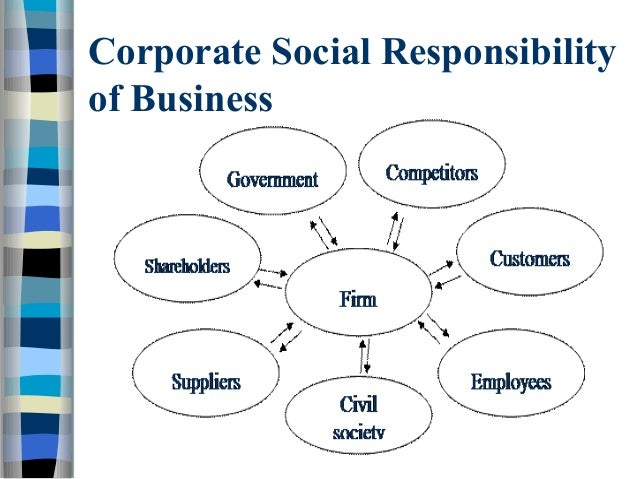 responsible to business Corporate social responsibility is imperative, as most consumers and job seekers  consider how businesses deal with their environmental,.