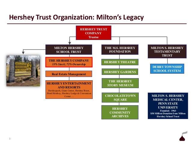 How 'Keystone Habits' Transformed a Corporation