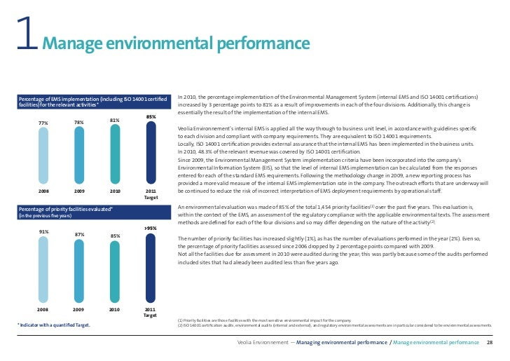 1           Manage environmental performancePercentage of EMS implementation (including ISO 14001 certified   In 2010, the ...