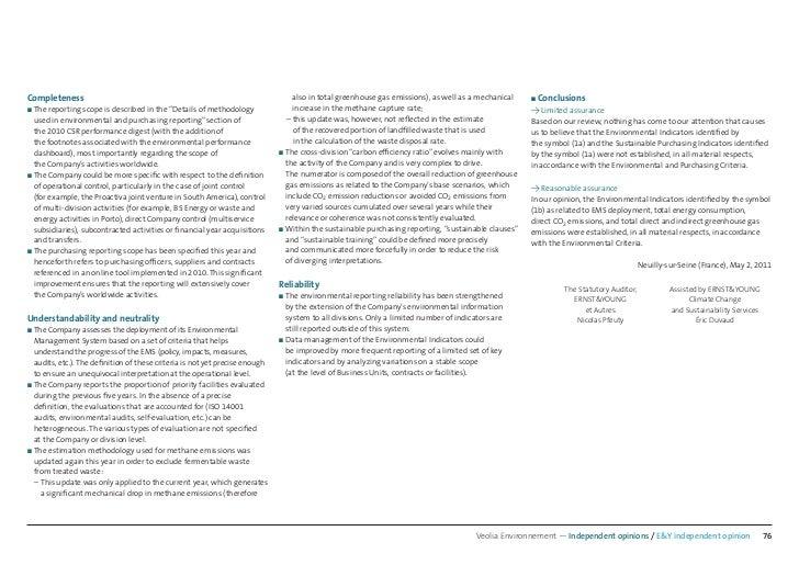 CSR Performance digest