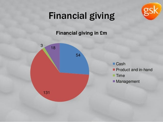 Financial giving 54 131 3 18 Financial giving in £m Cash Product and in-hand Time Management