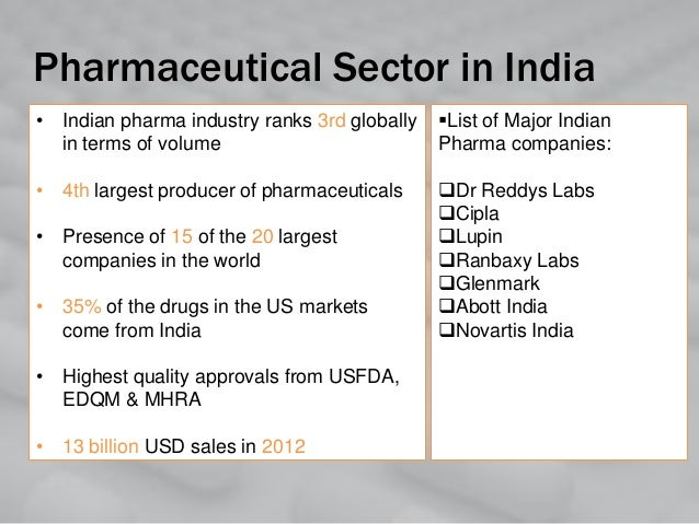 Pharmaceutical Sector in India • Indian pharma industry ranks 3rd globally in terms of volume • 4th largest producer of ph...