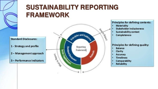 global comparability in financial reporting what A framework for financial reporting is a set of theoretical principles and concepts that underlie the preparation and presentation of financial statements if no conceptual framework existed, then it is more likely that accounting standards would be produced on a haphazard basis as particular issues and circumstances arose framework for financial reporting helps in the preparation of standards.