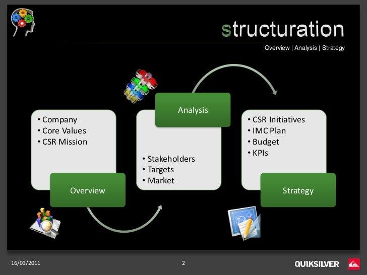CSR Communication Plan - Quiksilver Slide 2
