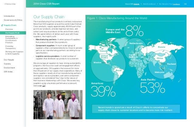corporate social responsibility 052013