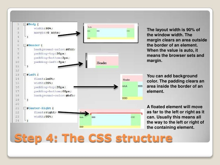 The layout width is 90% of                    the window width. The                    margin clears an area outside      ...
