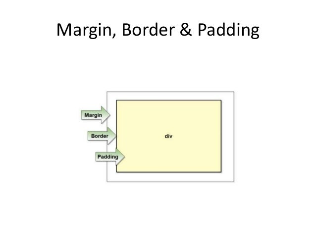 how to get rid of padding corners css