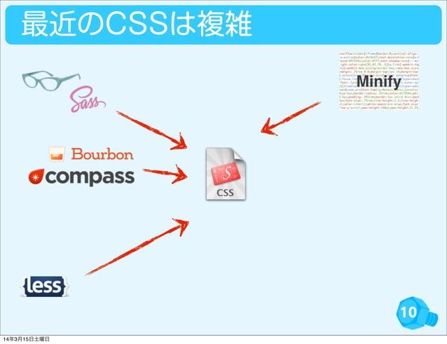10 最近のCSSは複雑 Minify 14年3月15日土曜日