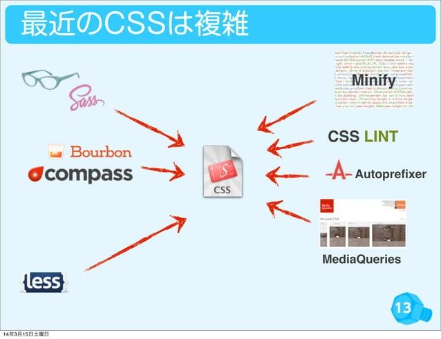 13 最近のCSSは複雑 CSS LINT Autoprefixer MediaQueries Minify 14年3月15日土曜日