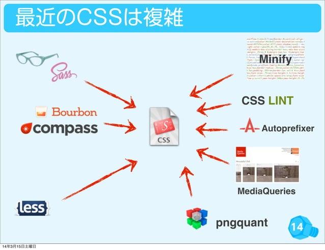 14 最近のCSSは複雑 CSS LINT Autoprefixer MediaQueries Minify pngquant 14年3月15日土曜日