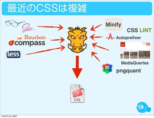 18 最近のCSSは複雑 CSS LINT Autoprefixer MediaQueries Minify pngquant 14年3月15日土曜日