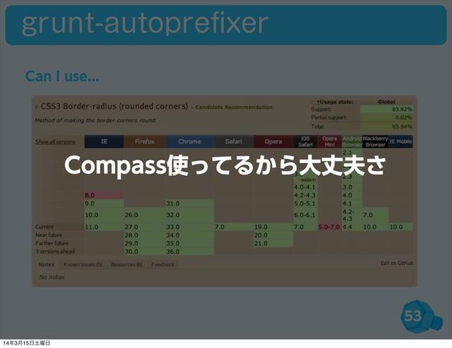 53 grunt-autoprefixer Can I use... Compass使ってるから大丈夫さ 14年3月15日土曜日