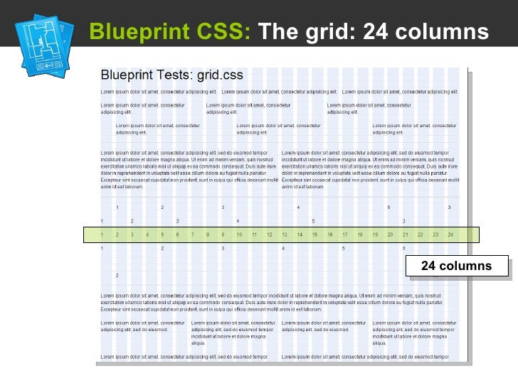 Using a css framework blueprint css the grid 24 columns 24 columns malvernweather Images