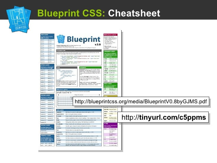 Using a css framework blueprint css cheatsheet malvernweather