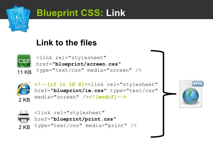 Using a css framework blueprint css malvernweather Images