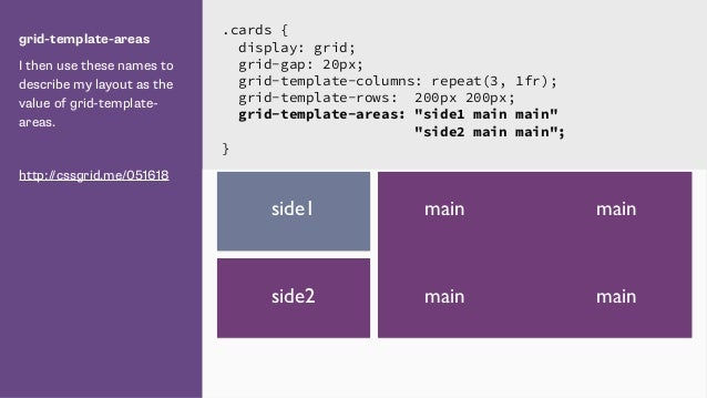 css grid layout for frontend ne