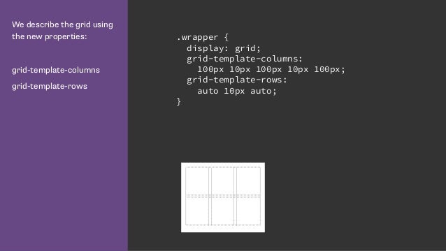 We Describe The Grid Using
