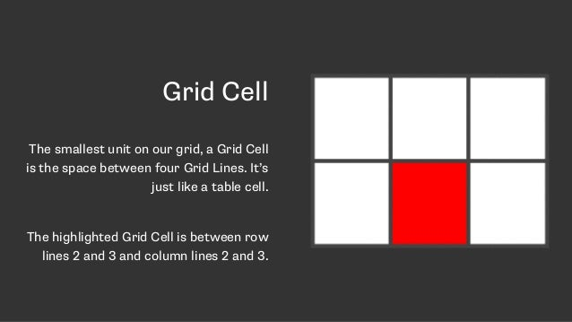 Grid Cell The smallest unit on our grid, a Grid Cell is the space between four Grid Lines. It's just like a table cell. Th...