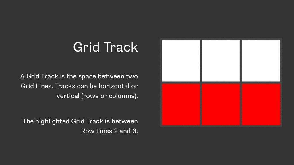 Grid track a grid track for Html css grid