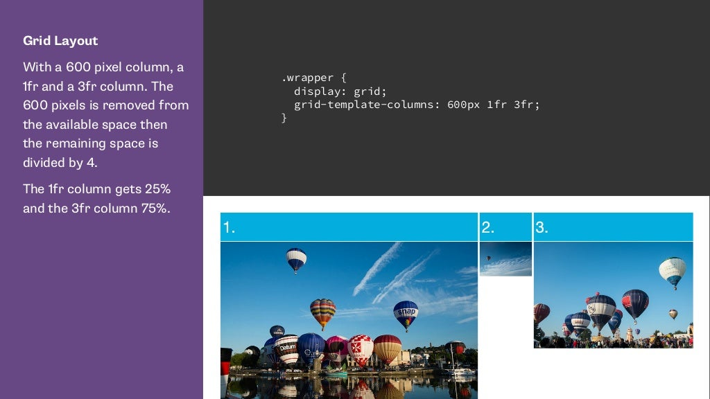 Grid layout css grid holy for Html css grid