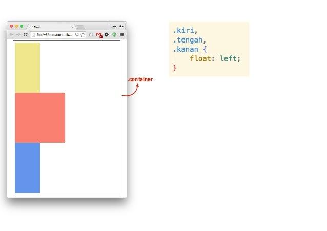 menggunakan teknik micro clearfix teknik yang dibuat oleh Nicolas Gallagher http://nicolasgallagher.com/micro-clearfix-hack/...