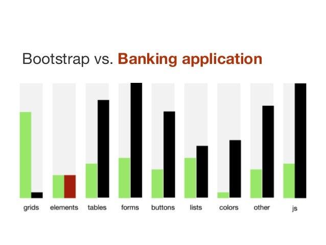 Bootstrap vs. Banking application