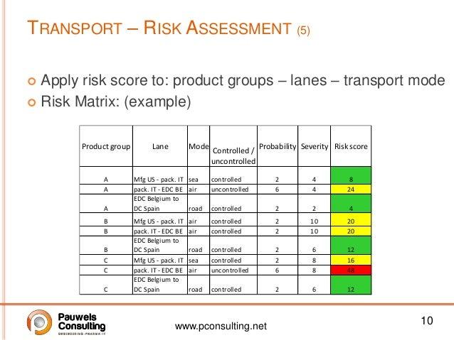 Css  Temperature Controlled Transport  Risk Mitigation  Luc H