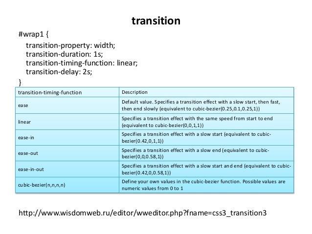 Css3animation Slide 3