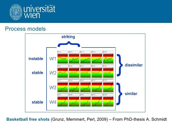 Free phd thesis computer science