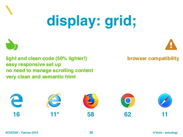 #CSSDAY - Faenza 2018 @Violo - extrategy display: grid; 26 11*16 58 62 11 light and clean code (50% lighter!) easy respons...