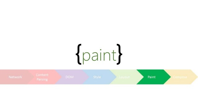 @gregwhitworth {paint} Step 1: Paint the elements background
