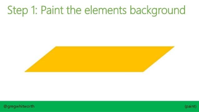@gregwhitworth {paint} Step 3: Paint the element's content