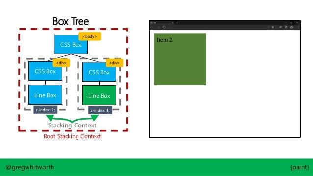 Box Tree CSS Box CSS Box CSS Box Line Box @gregwhitworth {paint} Line Box Root Stacking Context Item 1 Stacking Context z-...