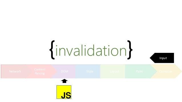 @gregwhitworth {invalidation} Hit Testing Algorithm Mouse movement Box Tree button:hoverSHARE ITCompose