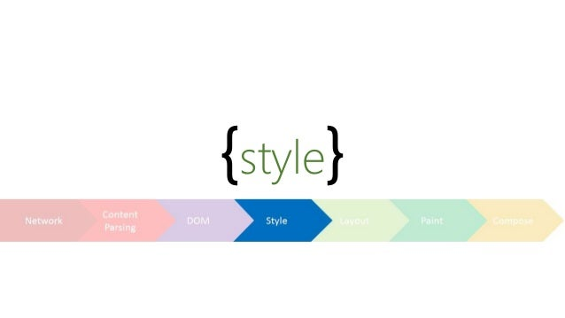 @gregwhitworth {style} Declared: What the author wrote Value Types width: 506.456789132456489787px