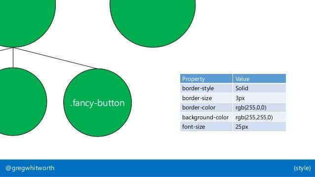 {layout:terminology}