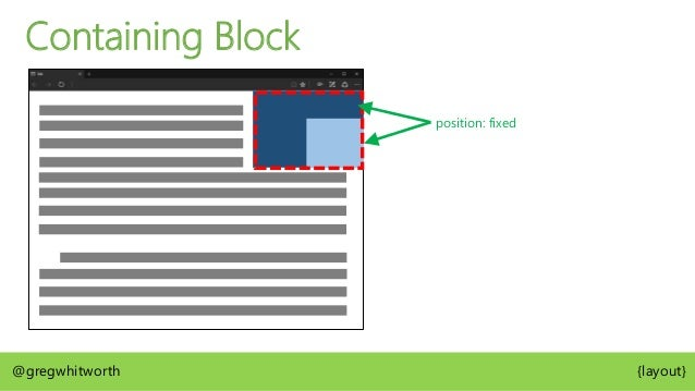 Initial Containing Block (ICB) @gregwhitworth {layout} The red dashed box is the ICB
