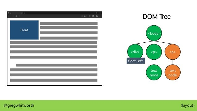 For each element in the DOM there will be 0 or more boxes in the box tree @gregwhitworth {layout}