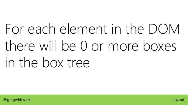<body> <div> <div> visibility: hidden; DOM Tree @gregwhitworth {layout} CSS Box CSS Box Box Tree CSS Box