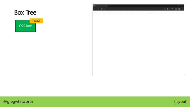 Box Tree CSS Box MultiCol Box CSS Box @gregwhitworth {layout} Fragmentainer created <body> <div> columns: 2 column-fill: a...