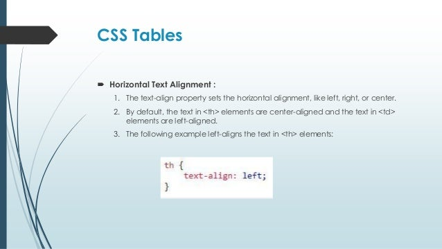 Css from scratch for Css table align