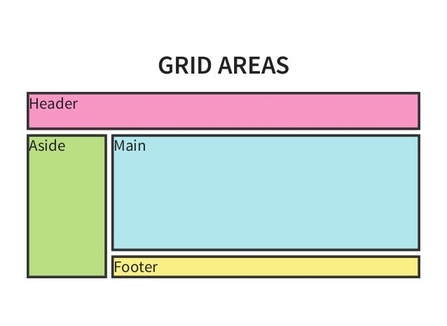 Css grid layout from the inside out html5devconf autumn 2015 malvernweather Gallery